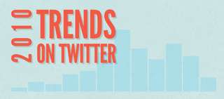 iPad and Android top trends on Twitter for 2010